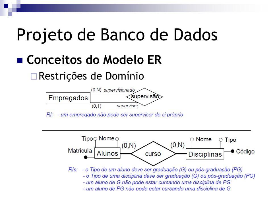 Projeto de Banco de Dados Conceitos do Modelo ER  Restrições de Domínio