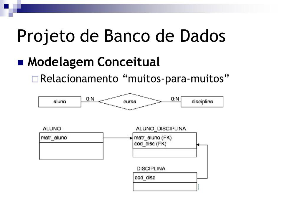 """Projeto de Banco de Dados Modelagem Conceitual  Relacionamento """"muitos-para-muitos"""""""