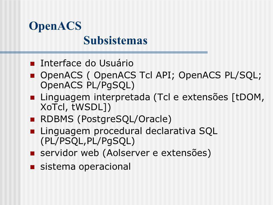 OpenACS Subsistemas Interface do Usuário OpenACS ( OpenACS Tcl API; OpenACS PL/SQL; OpenACS PL/PgSQL) Linguagem interpretada (Tcl e extensões [tDOM, XoTcl, tWSDL]) RDBMS (PostgreSQL/Oracle) Linguagem procedural declarativa SQL (PL/PSQL,PL/PgSQL) servidor web (Aolserver e extensões) sistema operacional
