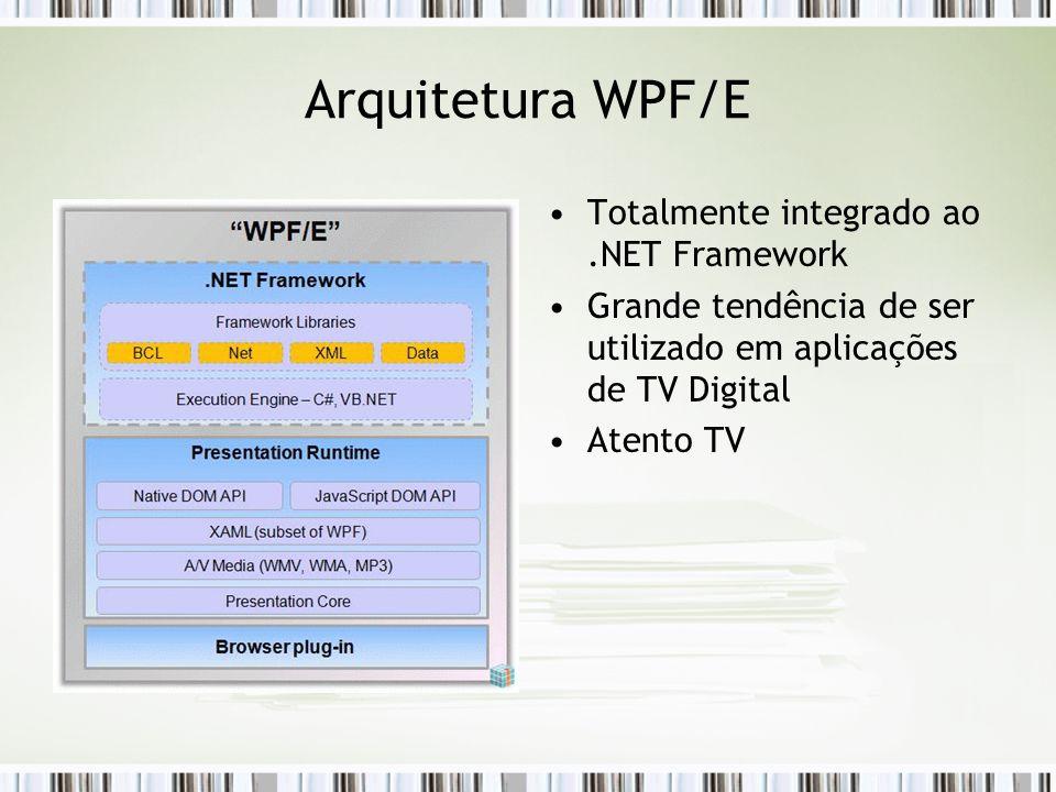 Arquitetura WPF/E Totalmente integrado ao.NET Framework Grande tendência de ser utilizado em aplicações de TV Digital Atento TV