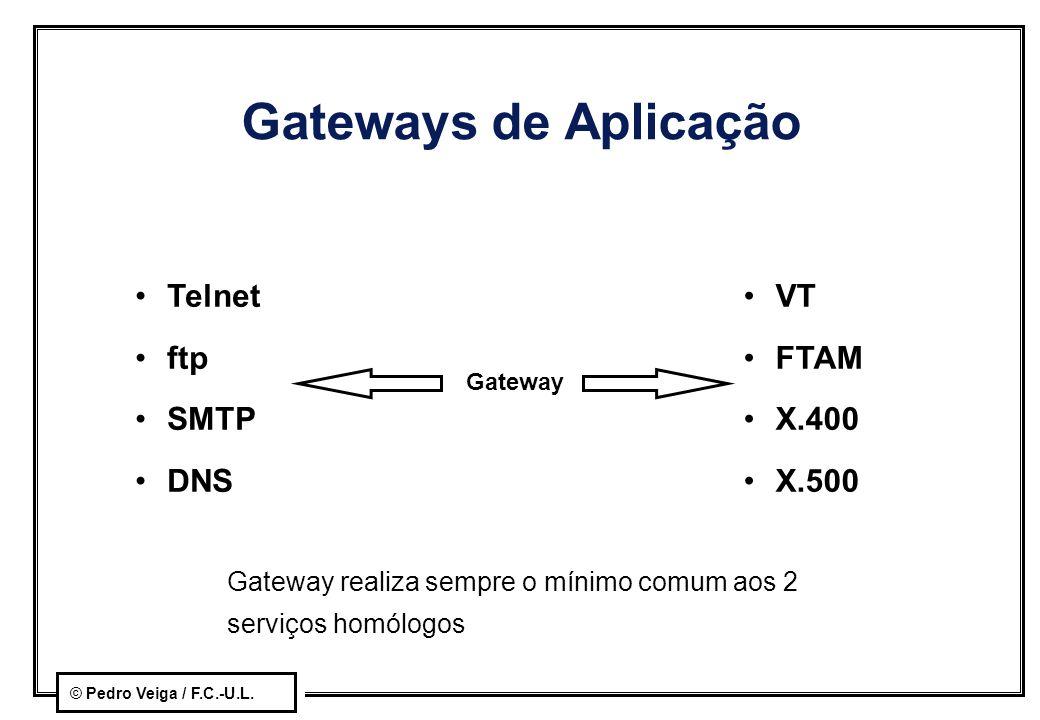 © Pedro Veiga / F.C.-U.L. Gateways de Aplicação Telnet ftp SMTP DNS VT FTAM X.400 X.500 Gateway realiza sempre o mínimo comum aos 2 serviços homólogos