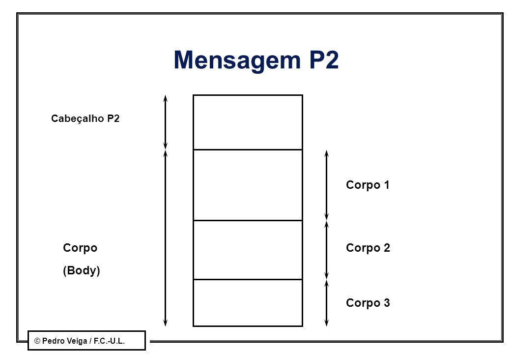 © Pedro Veiga / F.C.-U.L. Mensagem P2 Cabeçalho P2 Corpo (Body) Corpo 1 Corpo 2 Corpo 3