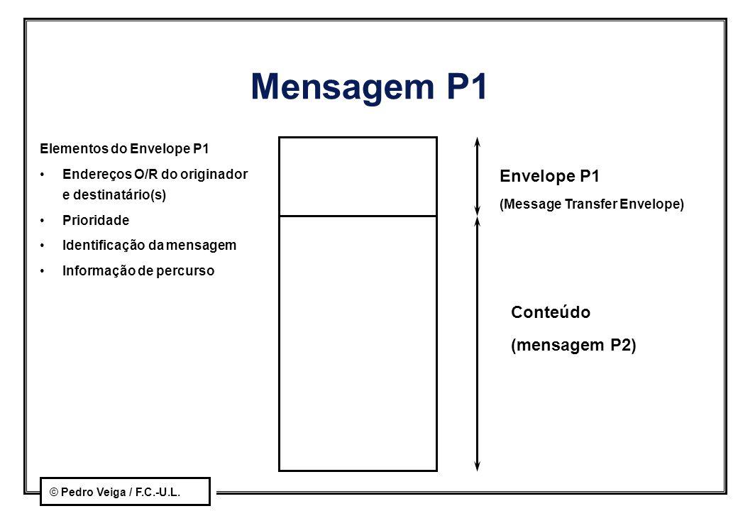 © Pedro Veiga / F.C.-U.L. Mensagem P1 Envelope P1 (Message Transfer Envelope) Conteúdo (mensagem P2) Elementos do Envelope P1 Endereços O/R do origina