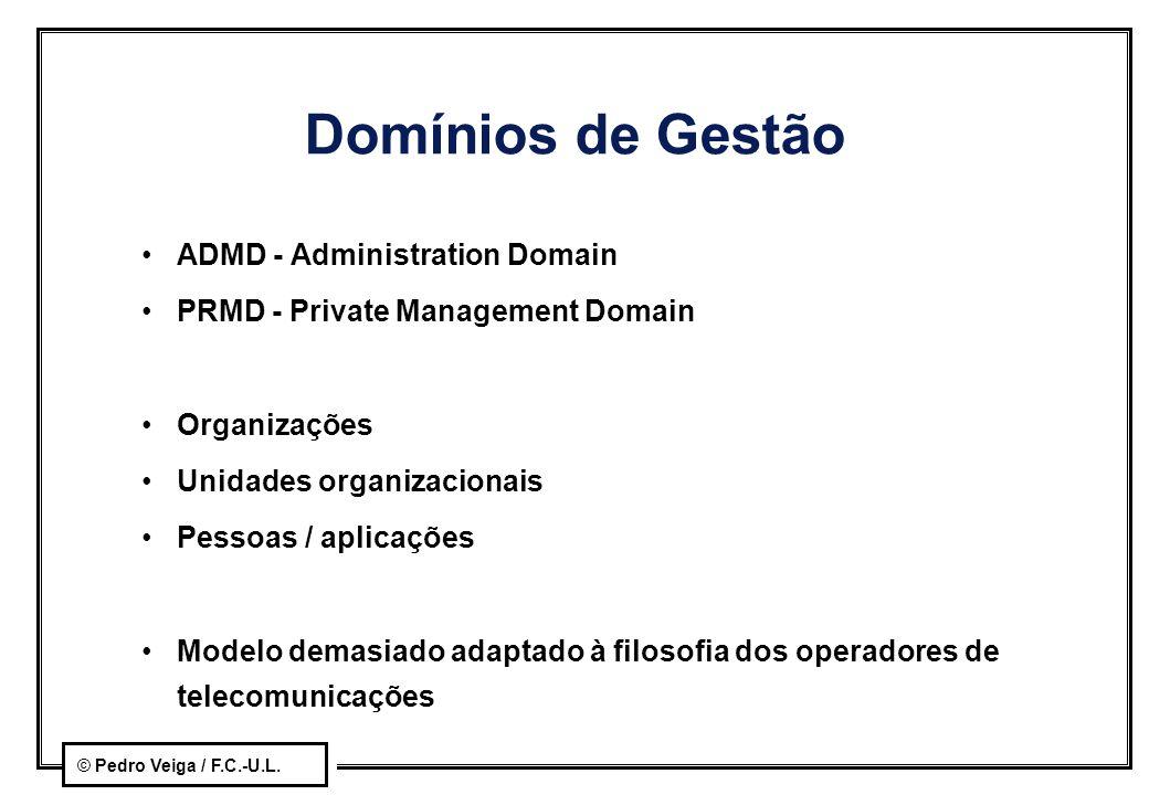 © Pedro Veiga / F.C.-U.L. Domínios de Gestão ADMD - Administration Domain PRMD - Private Management Domain Organizações Unidades organizacionais Pesso