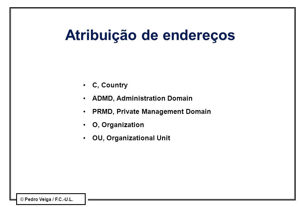 © Pedro Veiga / F.C.-U.L. Atribuição de endereços C, Country ADMD, Administration Domain PRMD, Private Management Domain O, Organization OU, Organizat