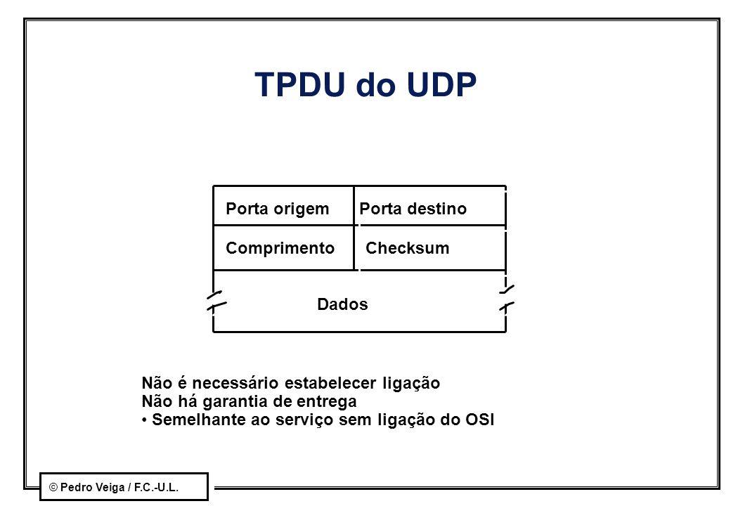 © Pedro Veiga / F.C.-U.L. TPDU do UDP Porta origemPorta destino ComprimentoChecksum Dados Não é necessário estabelecer ligação Não há garantia de entr