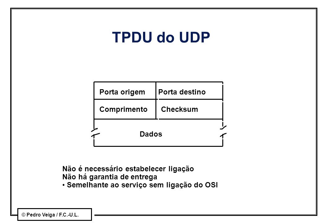 © Pedro Veiga / F.C.-U.L.DIT - Directory Information Tree C= France C=Brasil C=Japan C=Portugal...