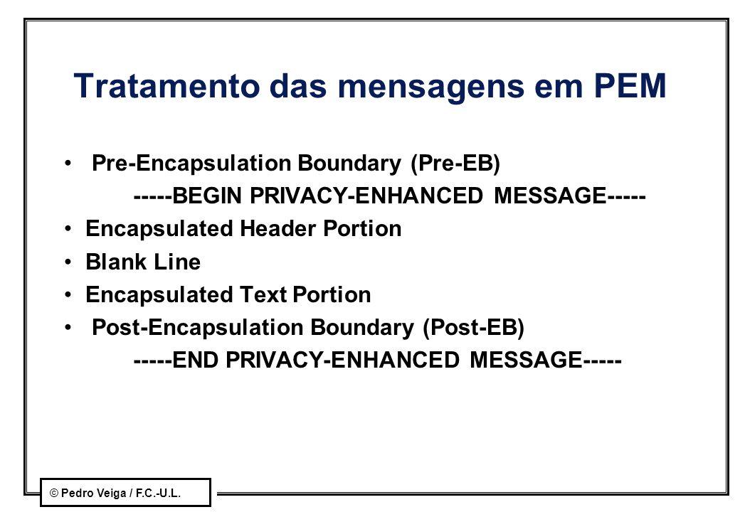 © Pedro Veiga / F.C.-U.L. Tratamento das mensagens em PEM Pre-Encapsulation Boundary (Pre-EB) -----BEGIN PRIVACY-ENHANCED MESSAGE----- Encapsulated He
