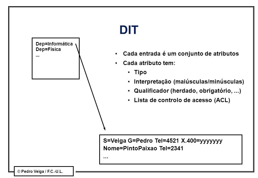 © Pedro Veiga / F.C.-U.L. DIT Dep=Informática Dep=Física... S=Veiga G=Pedro Tel=4521 X.400=yyyyyyy Nome=PintoPaixao Tel=2341... Cada entrada é um conj