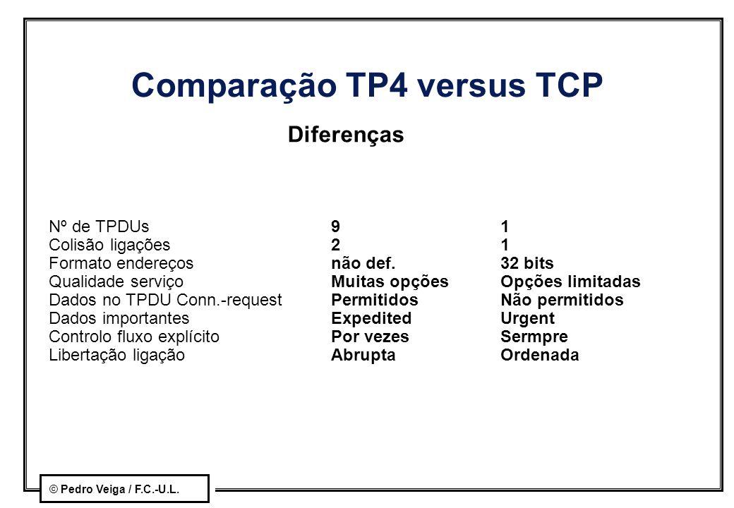 © Pedro Veiga / F.C.-U.L. Comparação TP4 versus TCP Diferenças Nº de TPDUs91 Colisão ligações21 Formato endereçosnão def.32 bits Qualidade serviçoMuit
