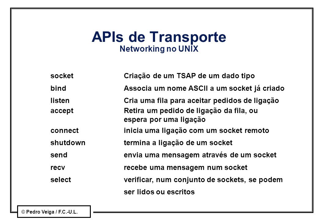 © Pedro Veiga / F.C.-U.L. APIs de Transporte Networking no UNIX socketCriação de um TSAP de um dado tipo bindAssocia um nome ASCII a um socket já cria