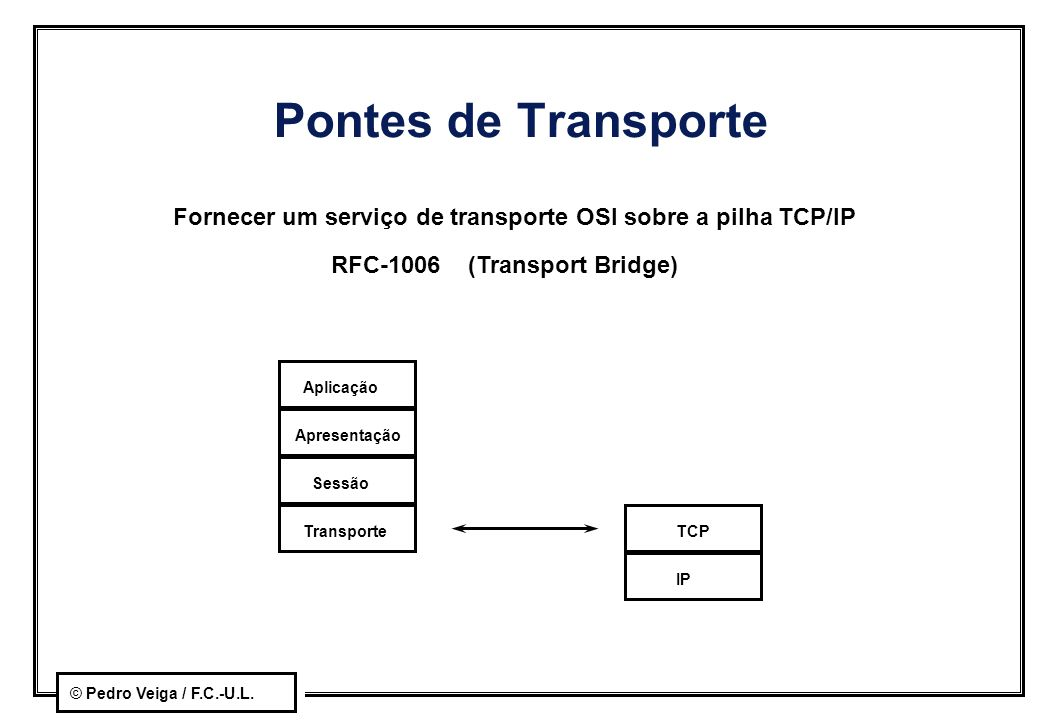 © Pedro Veiga / F.C.-U.L. Pontes de Transporte Fornecer um serviço de transporte OSI sobre a pilha TCP/IP RFC-1006 (Transport Bridge) Aplicação Aprese