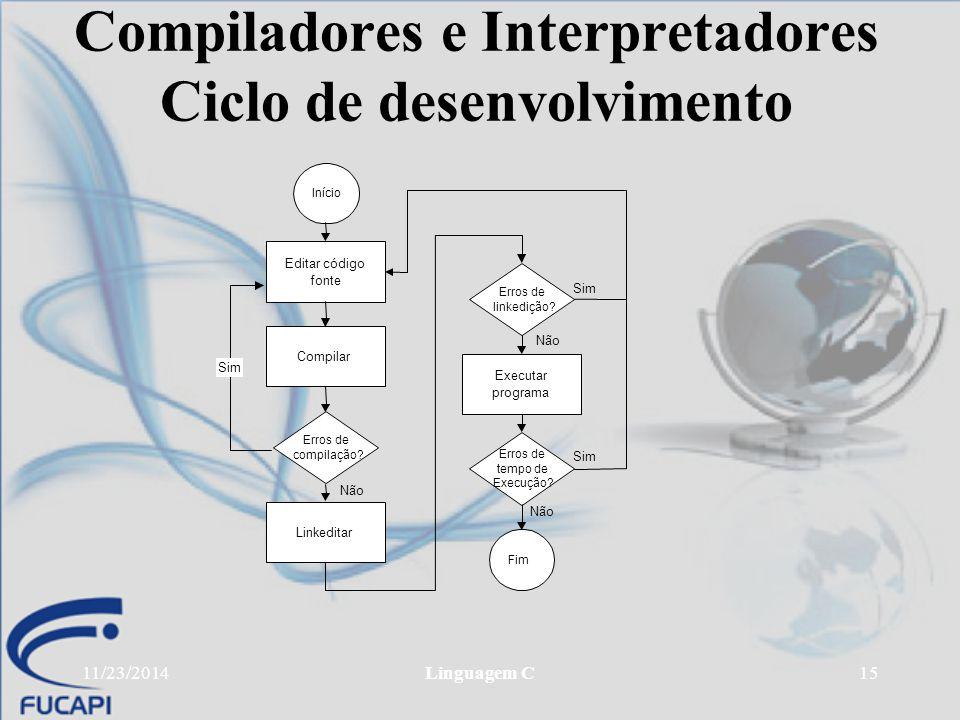 11/23/2014Linguagem C15 Compiladores e Interpretadores Ciclo de desenvolvimento Início Editar código fonte Compilar Erros de compilação? Linkeditar Er