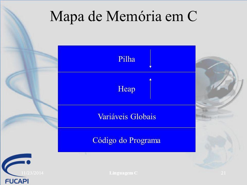 11/23/2014Linguagem C21 Mapa de Memória em C Pilha Heap Variáveis Globais Código do Programa