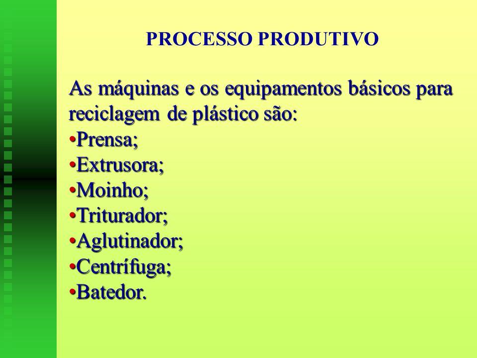 PROCESSO PRODUTIVO As máquinas e os equipamentos básicos para reciclagem de plástico são: Prensa;Prensa; Extrusora;Extrusora; Moinho;Moinho; Triturador;Triturador; Aglutinador;Aglutinador; Centrífuga;Centrífuga; Batedor.Batedor.