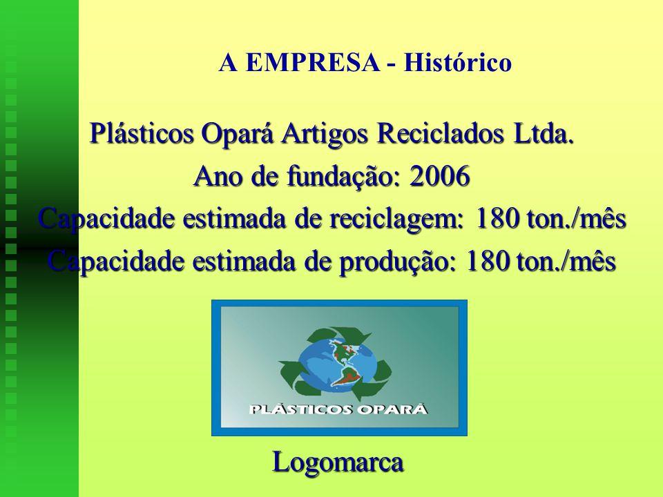 A EMPRESA - Histórico Plásticos Opará Artigos Reciclados Ltda.