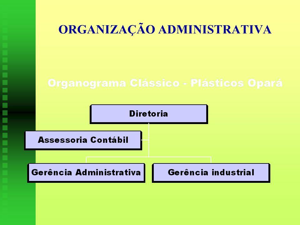 MISSÃO Fornecer aos clientes produtos de qualidade, conscientizando os mesmos da necessidade da preservação ambiental e social na região.
