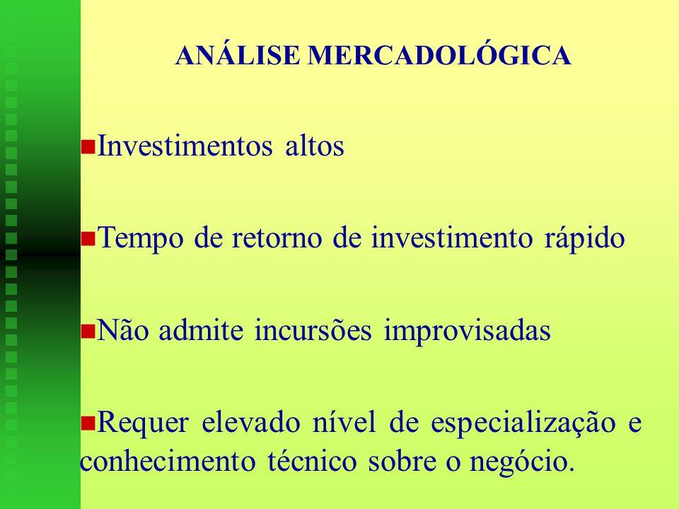 DESPESAS TRIBUTÁRIAS ICMS – Ano 01 DISCRIMINAÇÃOALÍQUOTABASE DEIMPOSTOPARTICIP.