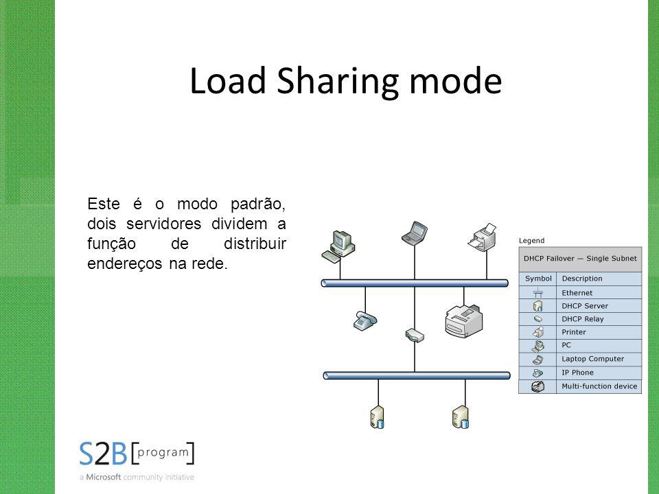Load Sharing mode Este é o modo padrão, dois servidores dividem a função de distribuir endereços na rede.