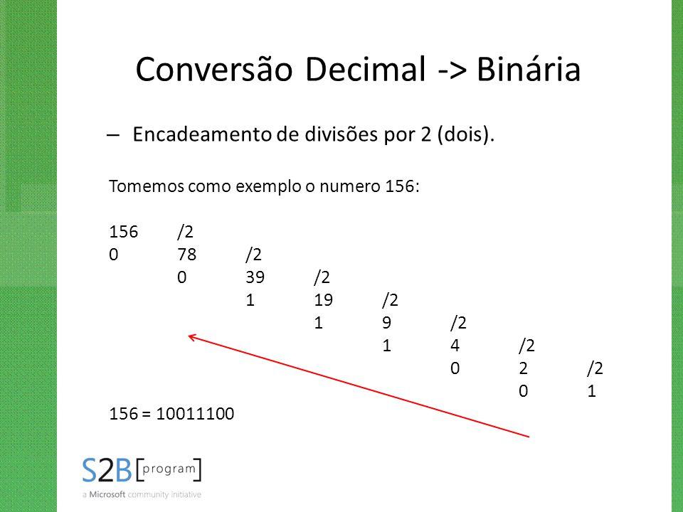 Conversão Decimal -> Binária – Encadeamento de divisões por 2 (dois). Tomemos como exemplo o numero 156: 156/2 078/2 039/2 119/2 19/2 14/2 02/2 01 156
