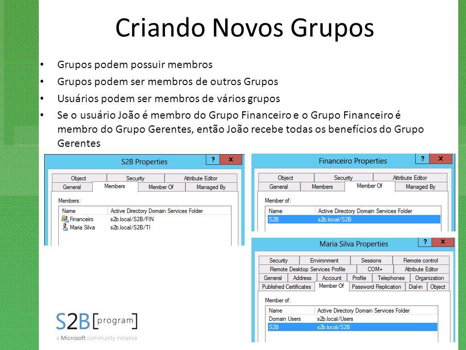 Criando Novos Grupos Grupos podem possuir membros Grupos podem ser membros de outros Grupos Usuários podem ser membros de vários grupos Se o usuário J