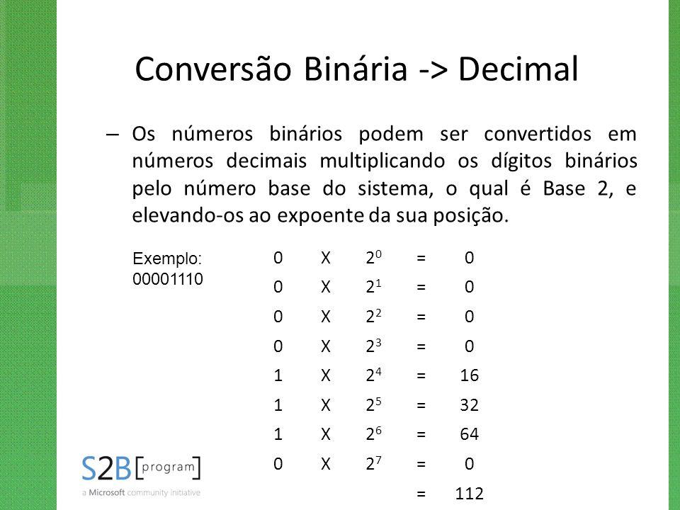 Conversão Binária -> Decimal – Os números binários podem ser convertidos em números decimais multiplicando os dígitos binários pelo número base do sis