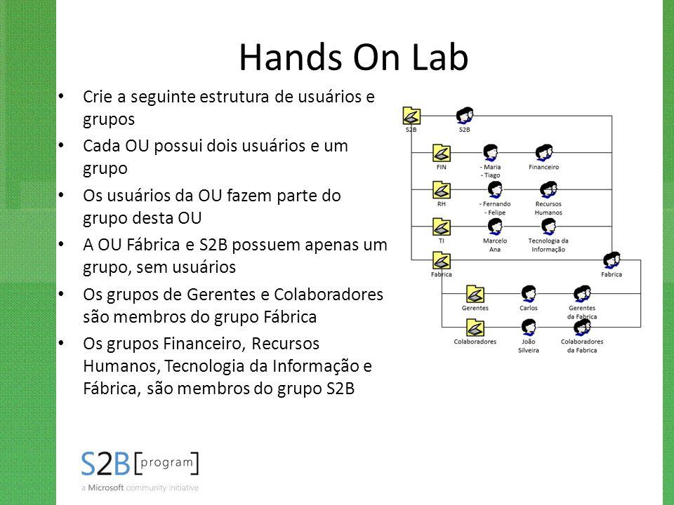 Hands On Lab Crie a seguinte estrutura de usuários e grupos Cada OU possui dois usuários e um grupo Os usuários da OU fazem parte do grupo desta OU A