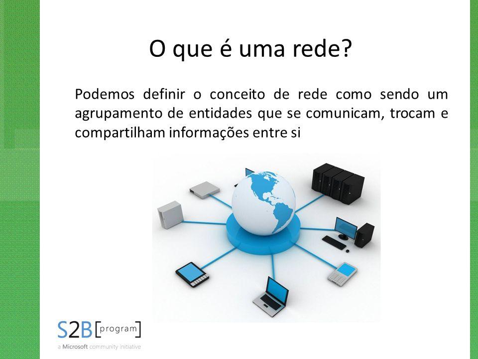 O que é uma rede? Podemos definir o conceito de rede como sendo um agrupamento de entidades que se comunicam, trocam e compartilham informações entre