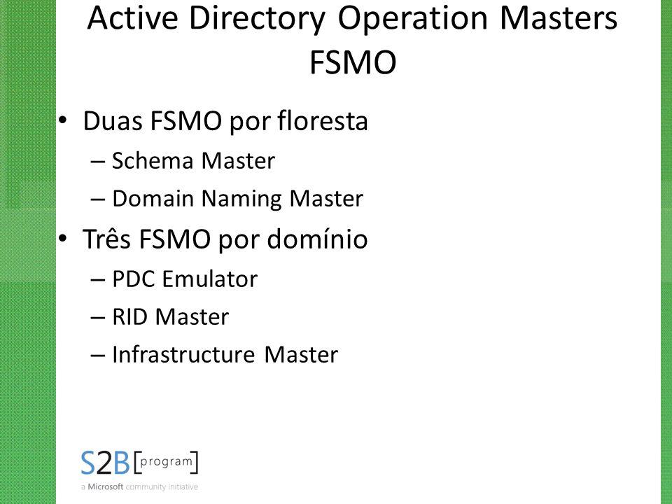 Active Directory Operation Masters FSMO Duas FSMO por floresta – Schema Master – Domain Naming Master Três FSMO por domínio – PDC Emulator – RID Maste