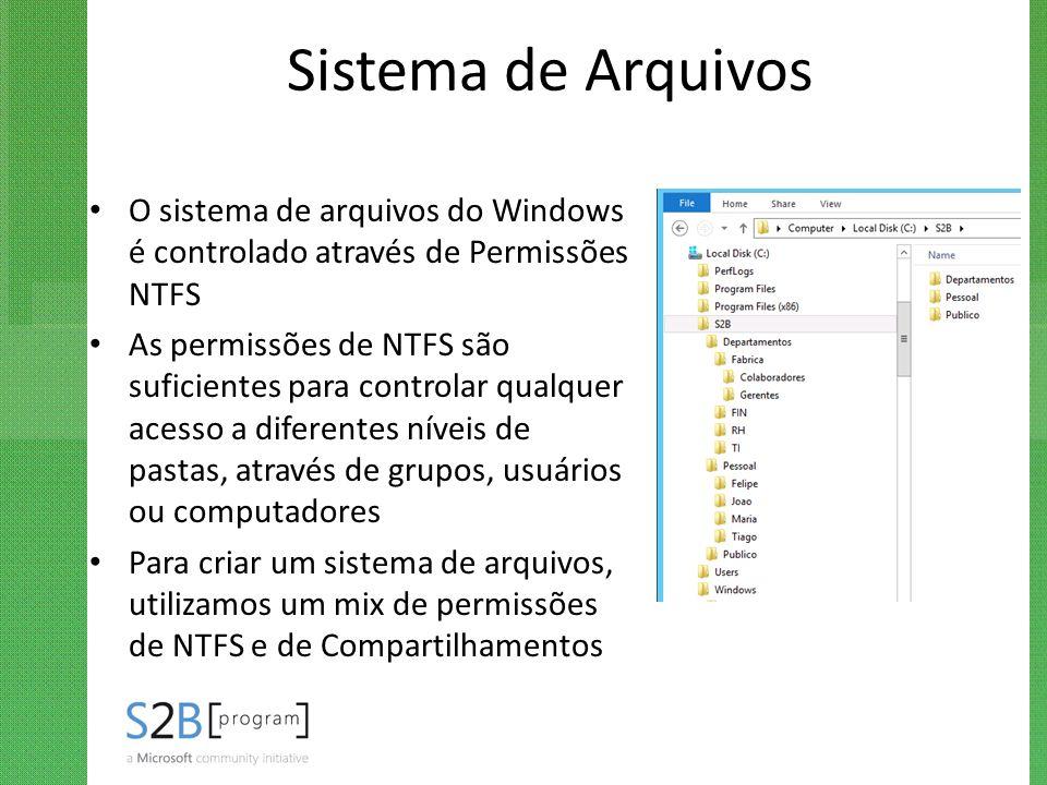 Sistema de Arquivos O sistema de arquivos do Windows é controlado através de Permissões NTFS As permissões de NTFS são suficientes para controlar qual