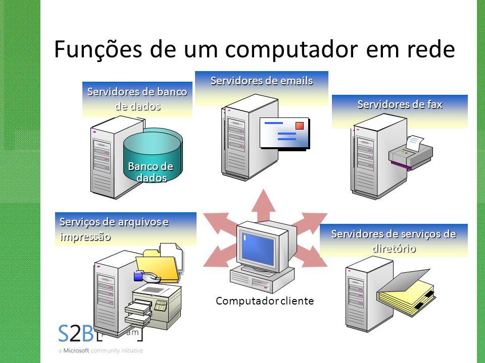Funções de um computador em rede Banco de dados Computador cliente Servidores de serviços de diretório Servidores de emails Servidores de banco de dad