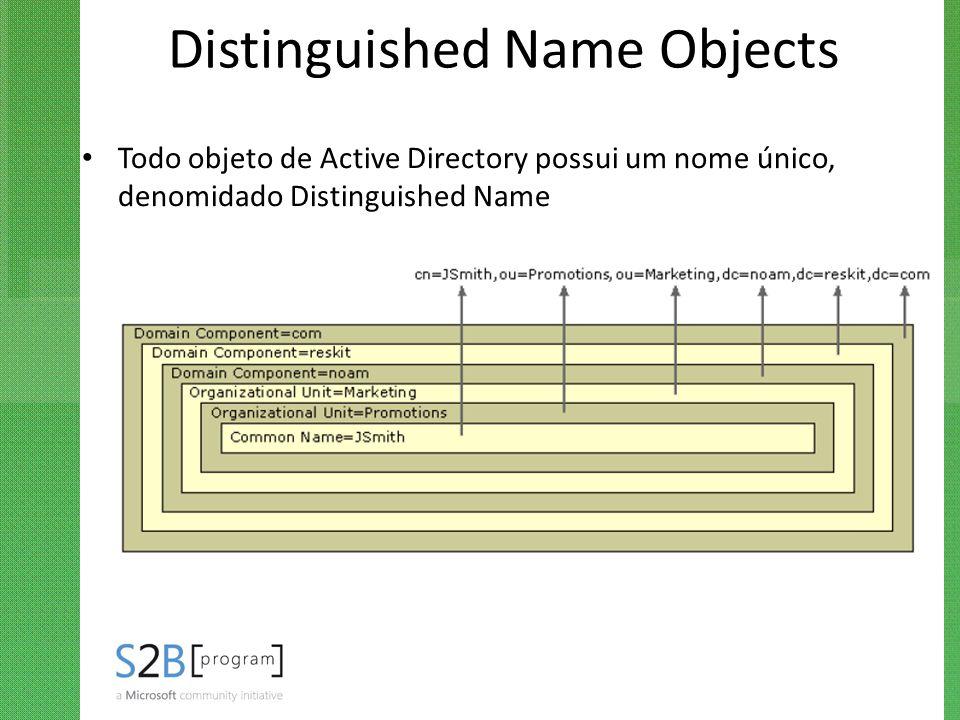 Distinguished Name Objects Todo objeto de Active Directory possui um nome único, denomidado Distinguished Name