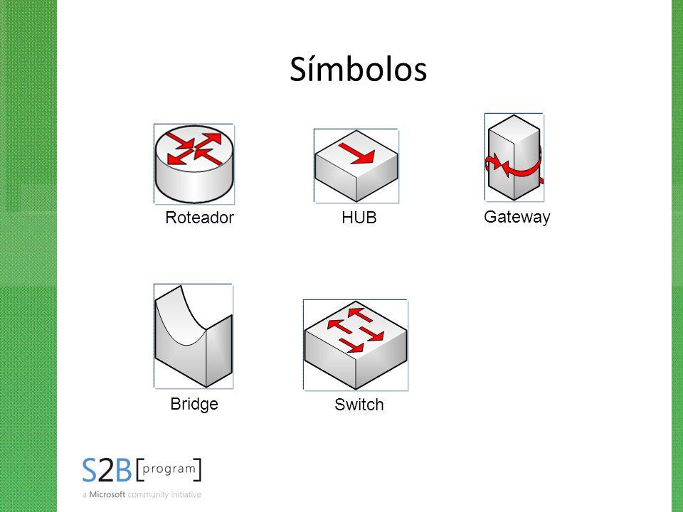 Símbolos RoteadorHUB Bridge Switch Gateway