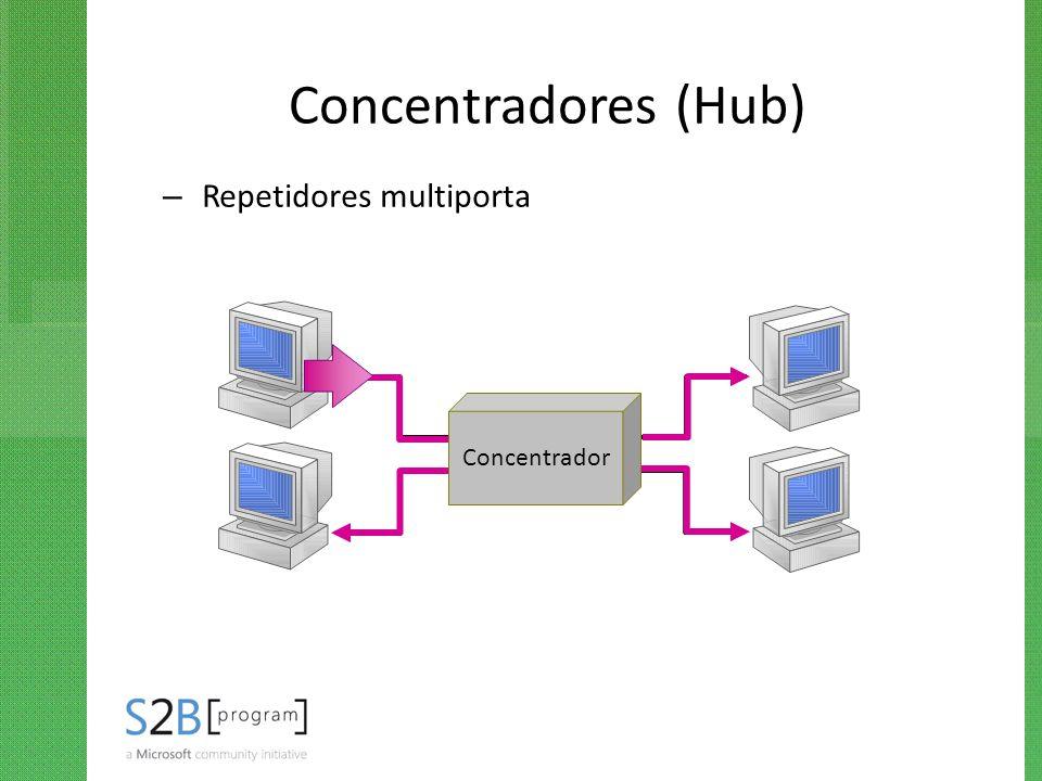 Concentradores (Hub) Concentrador – Repetidores multiporta