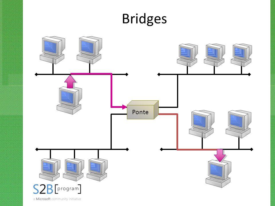 Bridges Ponte