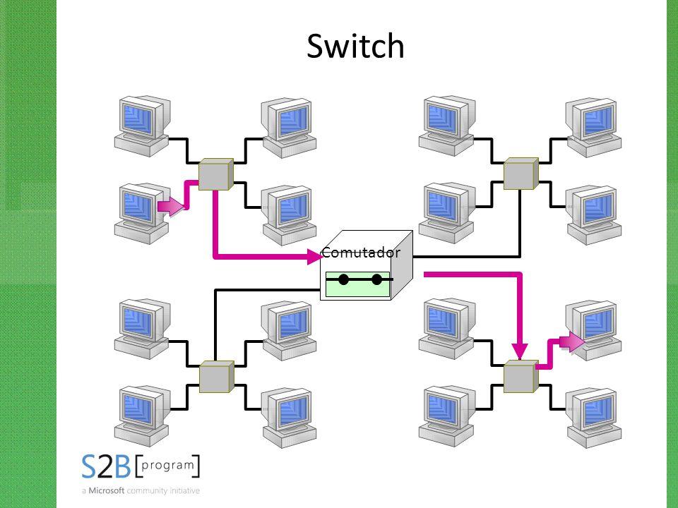Switch Comutador