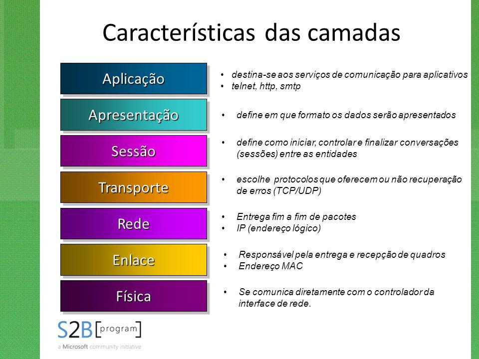 Características das camadas AplicaçãoAplicação ApresentaçãoApresentação SessãoSessão TransporteTransporte RedeRede EnlaceEnlace FísicaFísica destina-s
