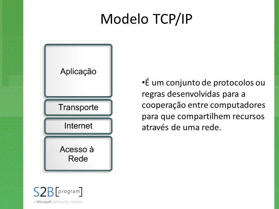 Modelo TCP/IP É um conjunto de protocolos ou regras desenvolvidas para a cooperação entre computadores para que compartilhem recursos através de uma r