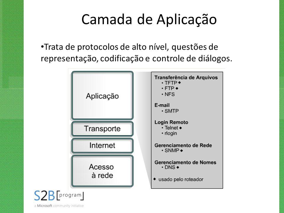 Camada de Aplicação Trata de protocolos de alto nível, questões de representação, codificação e controle de diálogos.