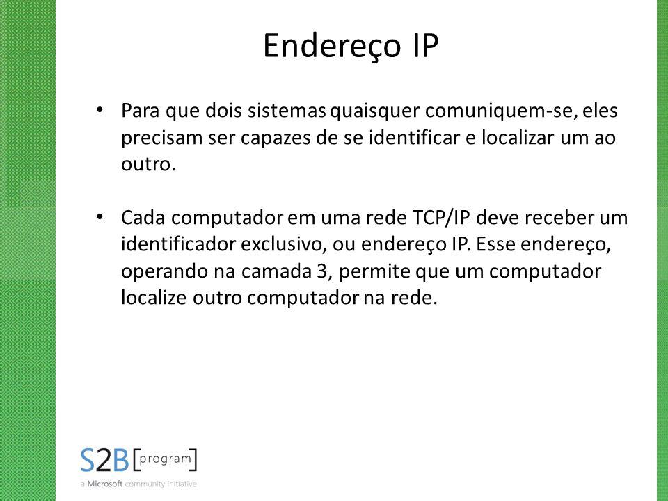 Endereço IP Para que dois sistemas quaisquer comuniquem-se, eles precisam ser capazes de se identificar e localizar um ao outro. Cada computador em um