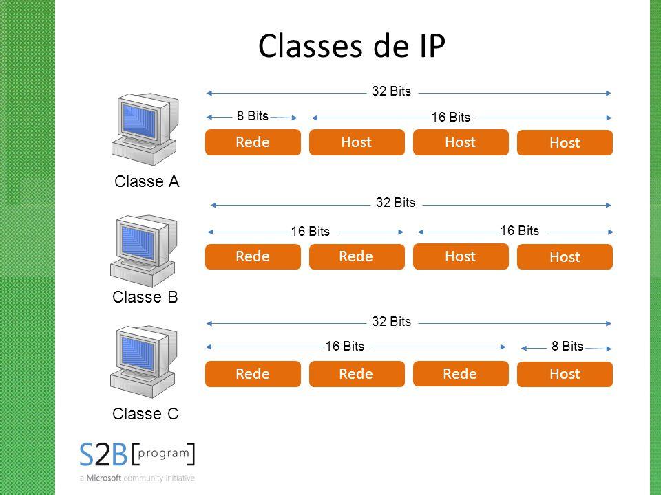 Classes de IP Classe A Classe B Classe C RedeHost Rede Host Rede Host 32 Bits 16 Bits 8 Bits 32 Bits 8 Bits 16 Bits