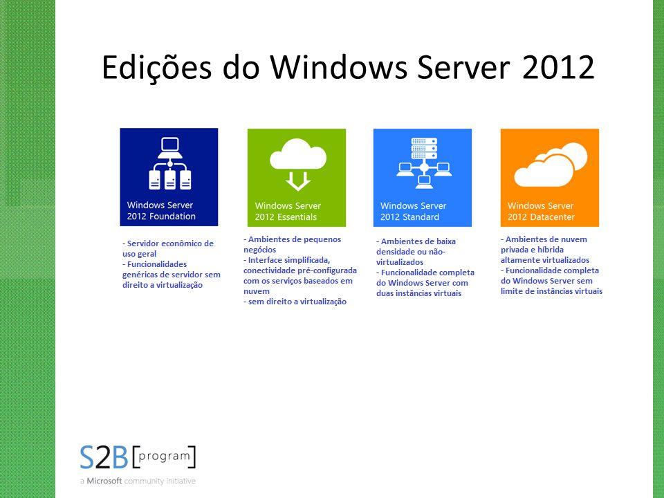 Edições do Windows Server 2012