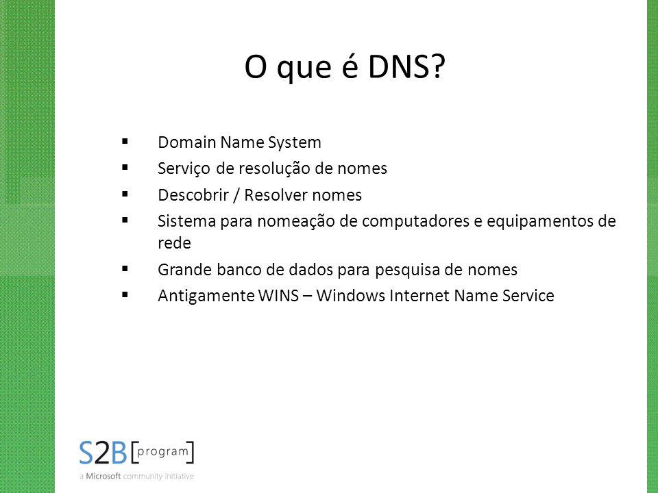O que é DNS?  Domain Name System  Serviço de resolução de nomes  Descobrir / Resolver nomes  Sistema para nomeação de computadores e equipamentos