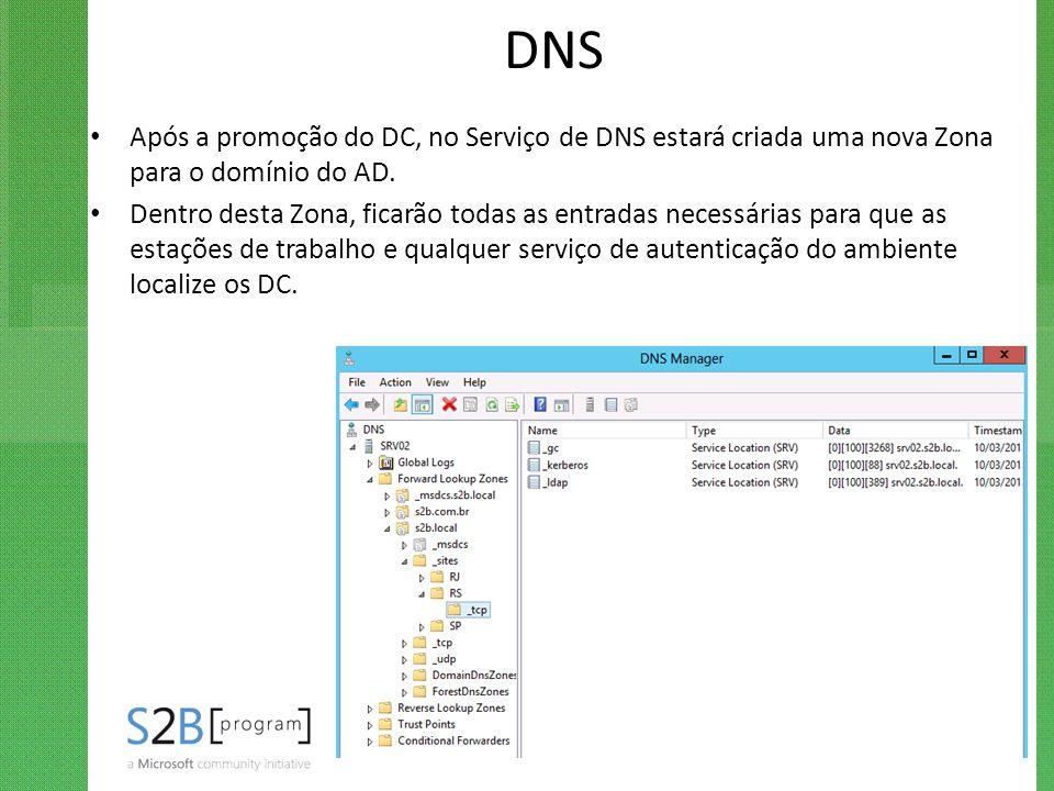 DNS Após a promoção do DC, no Serviço de DNS estará criada uma nova Zona para o domínio do AD. Dentro desta Zona, ficarão todas as entradas necessária