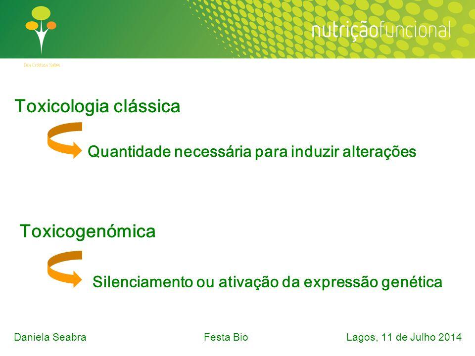 Toxicologia clássica Toxicogenómica Quantidade necessária para induzir alterações Silenciamento ou ativação da expressão genética Daniela SeabraFesta