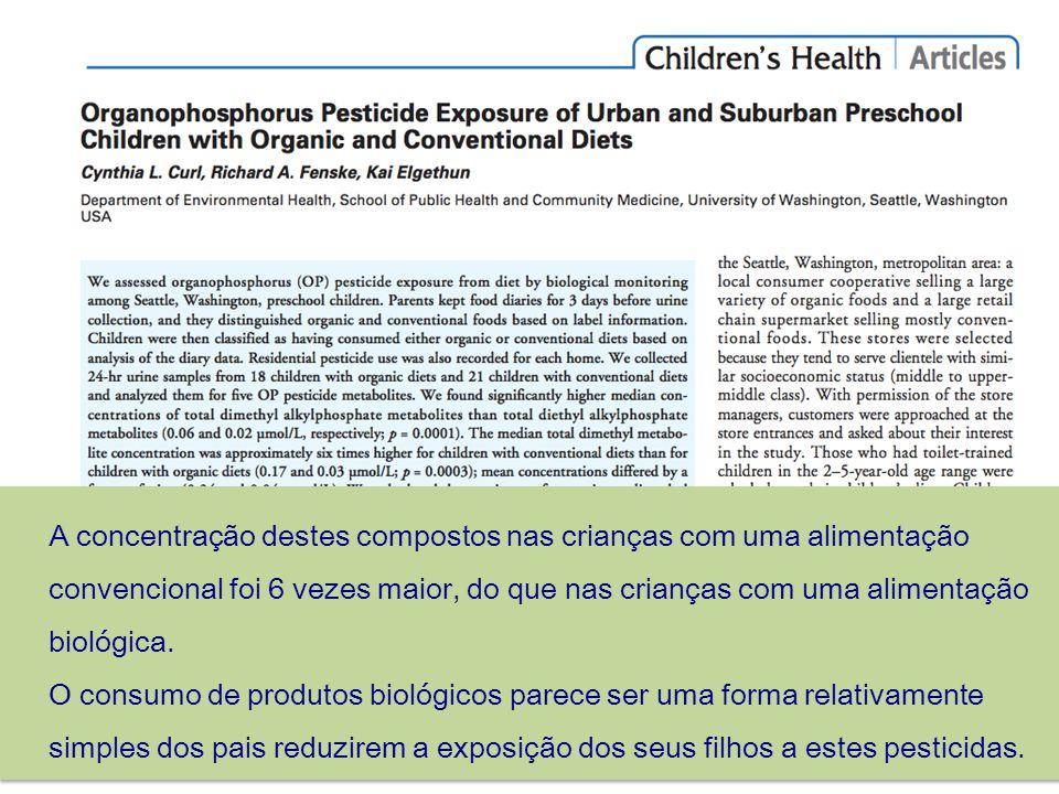 A concentração destes compostos nas crianças com uma alimentação convencional foi 6 vezes maior, do que nas crianças com uma alimentação biológica. O