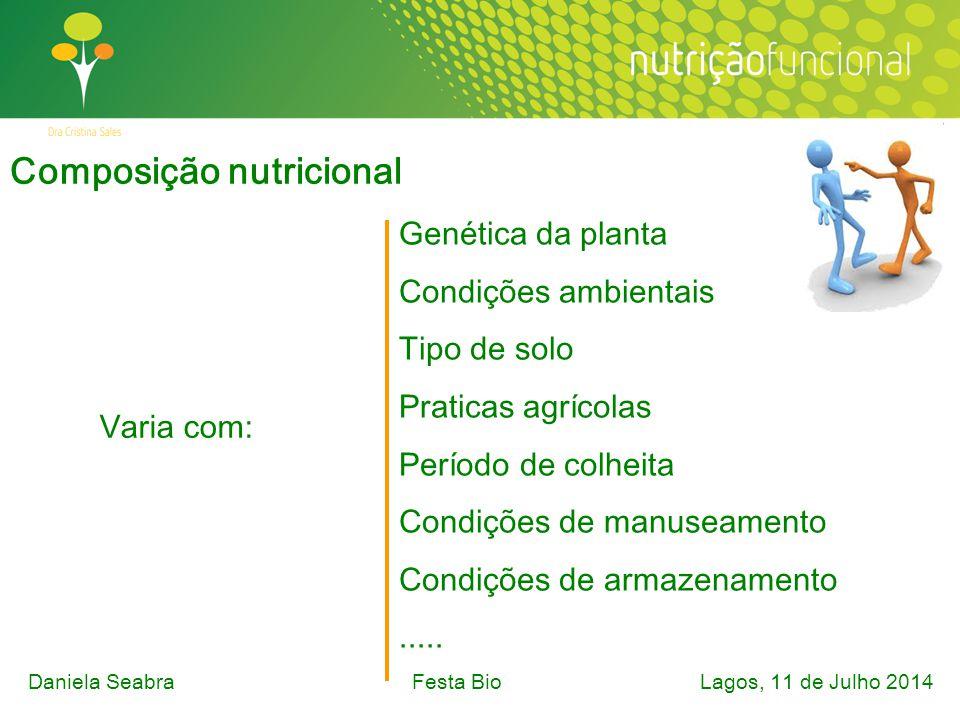 Genética da planta Condições ambientais Tipo de solo Praticas agrícolas Período de colheita Condições de manuseamento Condições de armazenamento.....
