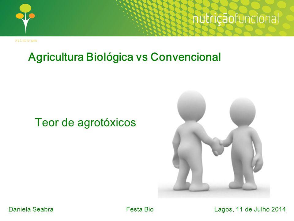 Teor de agrotóxicos Agricultura Biológica vs Convencional Daniela SeabraFesta Bio Lagos, 11 de Julho 2014