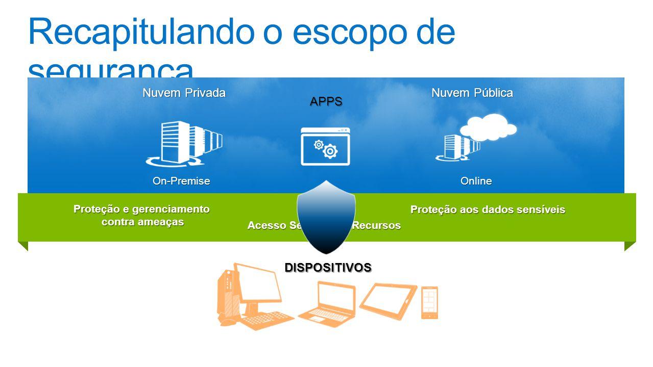 Recapitulando o escopo de segurança APPS Nuvem Privada Nuvem Pública On-PremiseOnline DISPOSITIVOS Proteção e gerenciamento contra ameaças Proteção aos dados sensíveis Acesso Seguro aos Recursos