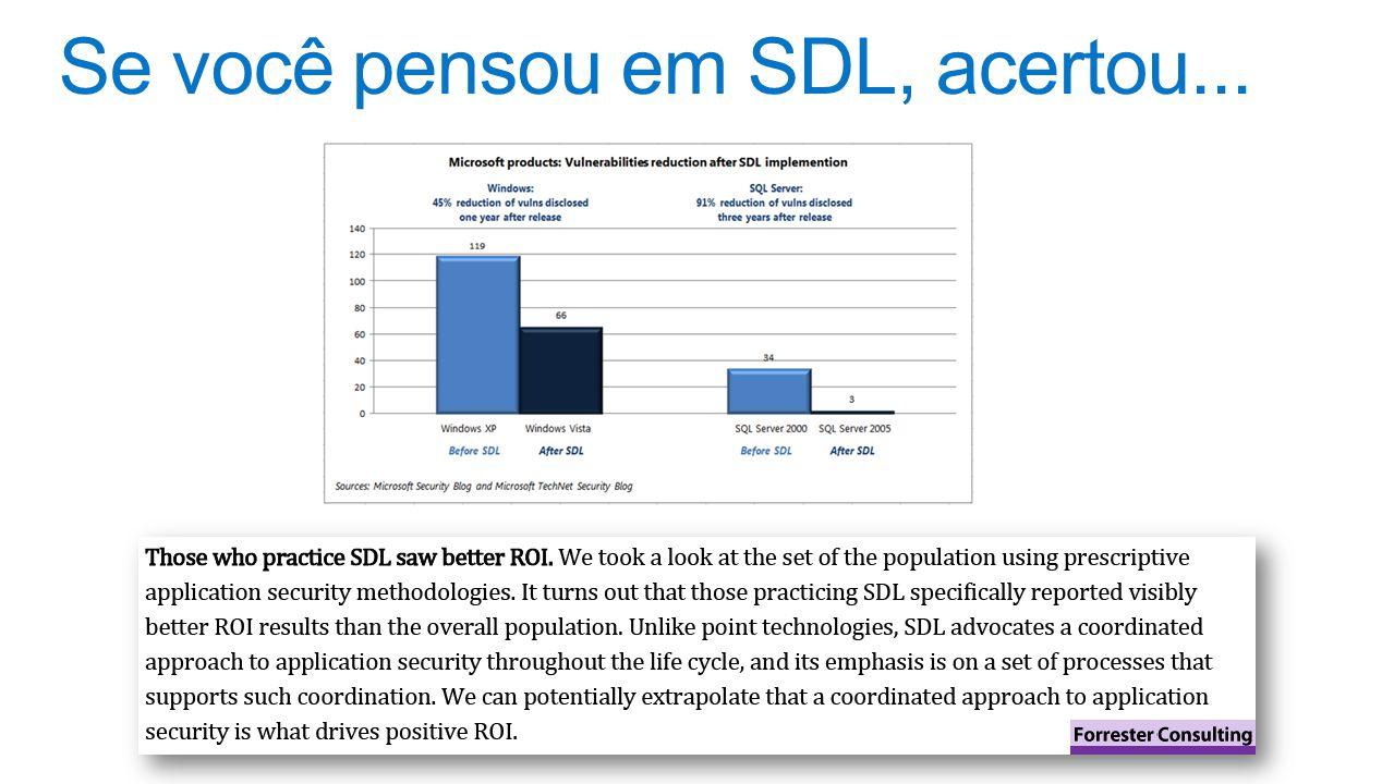 Se você pensou em SDL, acertou...